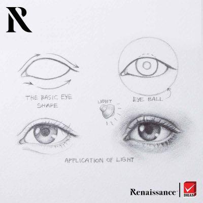 Renaissance ดวงตา สีน้ำ